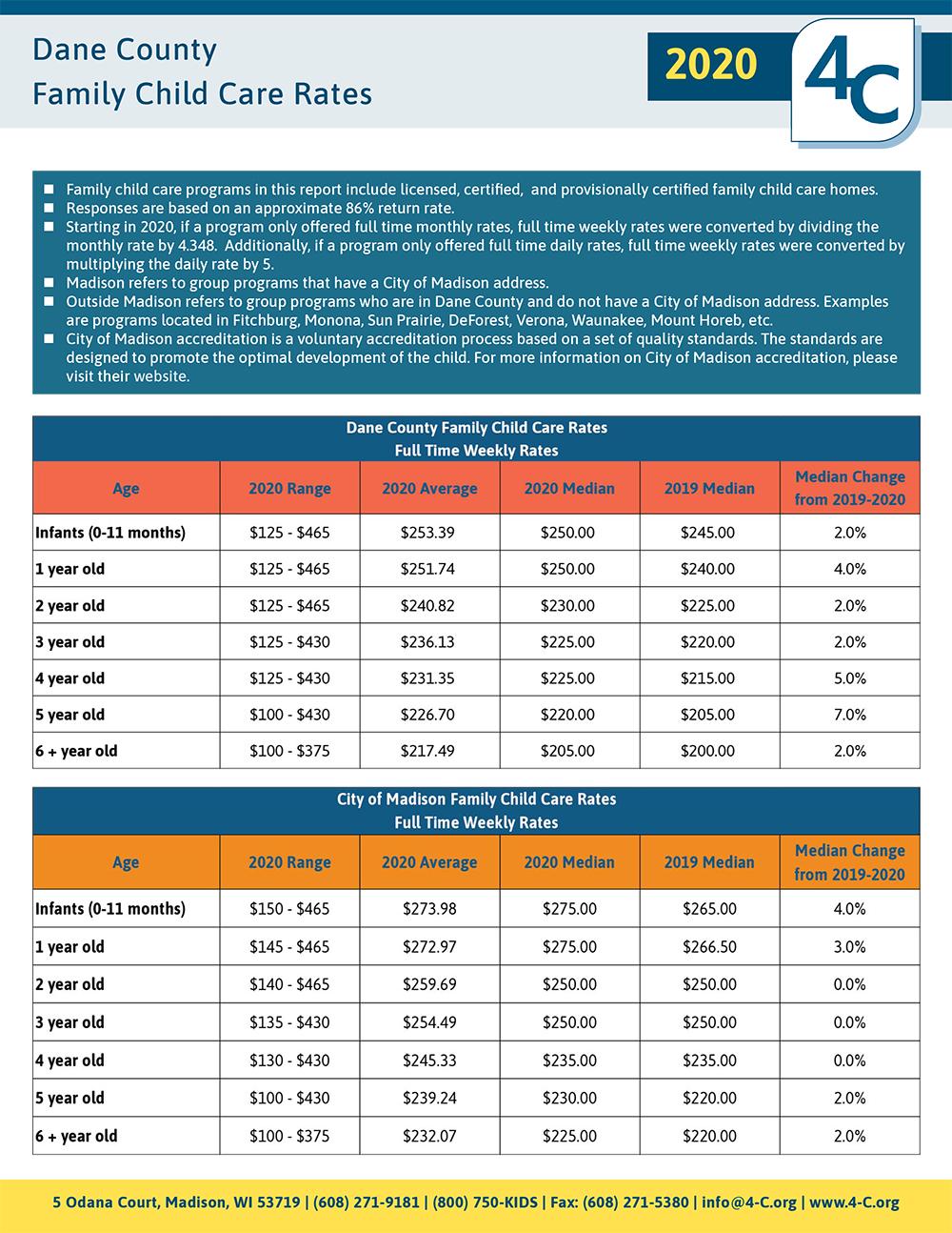 Dane County Family CC Rates 2020